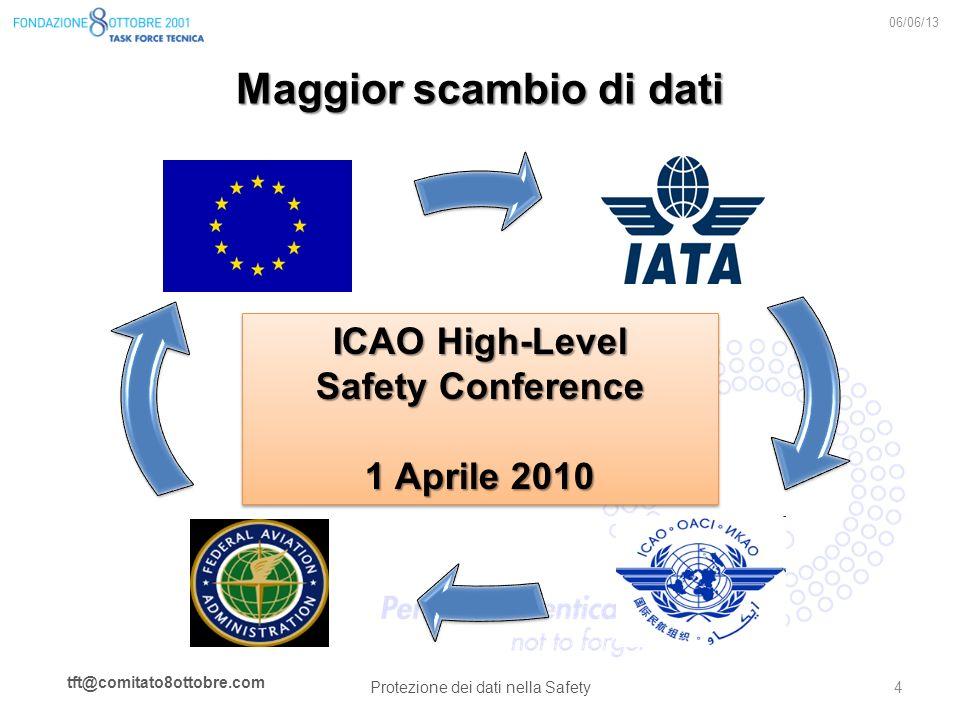 tft@comitato8ottobre.com Maggior scambio di dati 06/06/13 Protezione dei dati nella Safety 4 ICAO High-Level Safety Conference 1 Aprile 2010 ICAO High