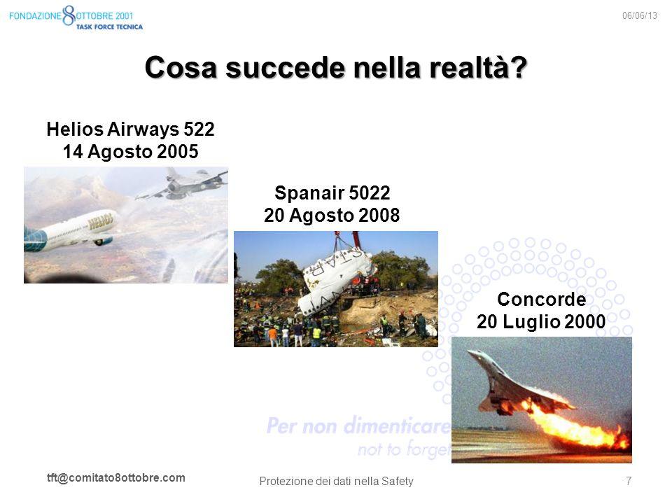 tft@comitato8ottobre.com Cosa succede nella realtà? 06/06/13 Protezione dei dati nella Safety 7 Helios Airways 522 14 Agosto 2005 Spanair 5022 20 Agos