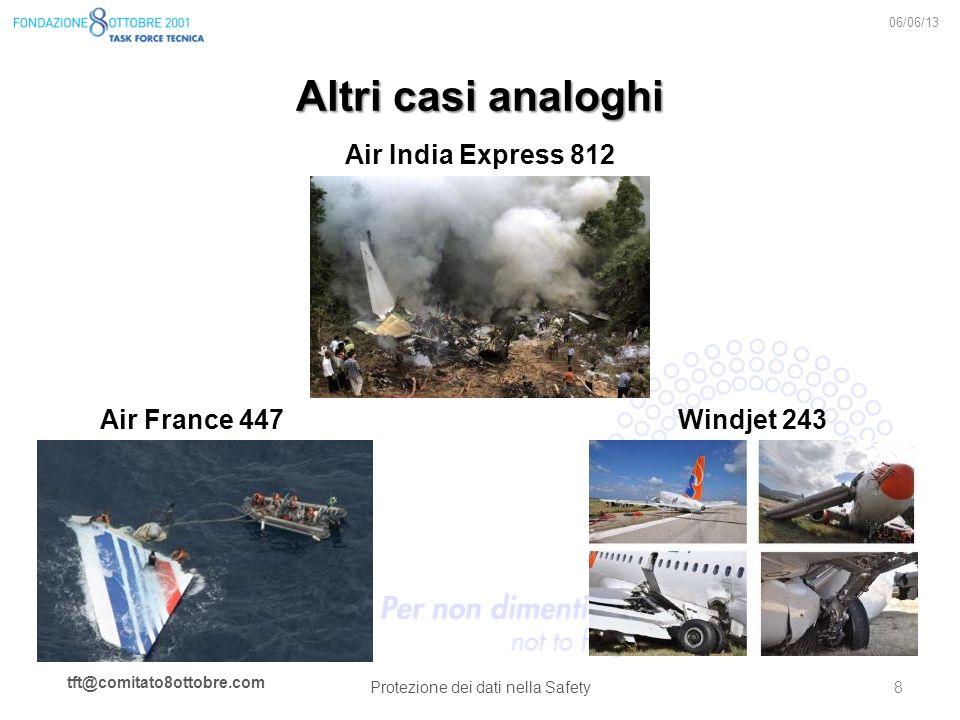 tft@comitato8ottobre.com Altri casi analoghi 06/06/13 Protezione dei dati nella Safety 8 Windjet 243 Air India Express 812 Air France 447