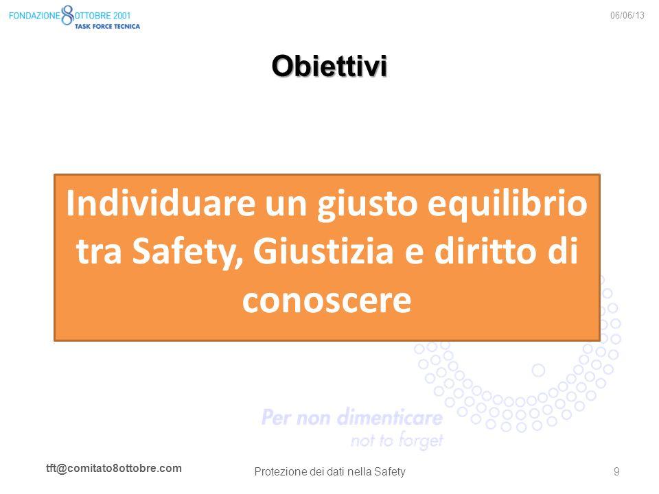 tft@comitato8ottobre.com Obiettivi Individuare un giusto equilibrio tra Safety, Giustizia e diritto di conoscere 06/06/13 Protezione dei dati nella Sa