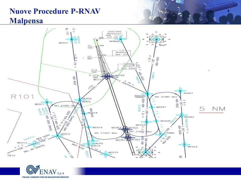 Nuove Procedure P-RNAV Malpensa