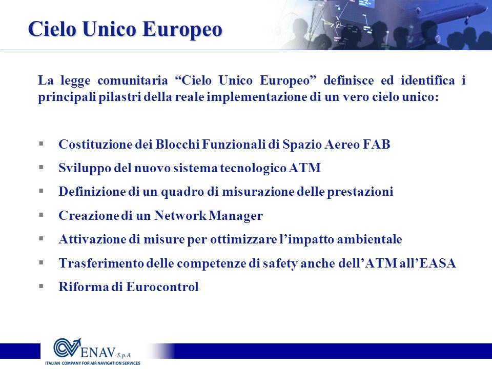 Cielo Unico Europeo La legge comunitaria Cielo Unico Europeo definisce ed identifica i principali pilastri della reale implementazione di un vero ciel