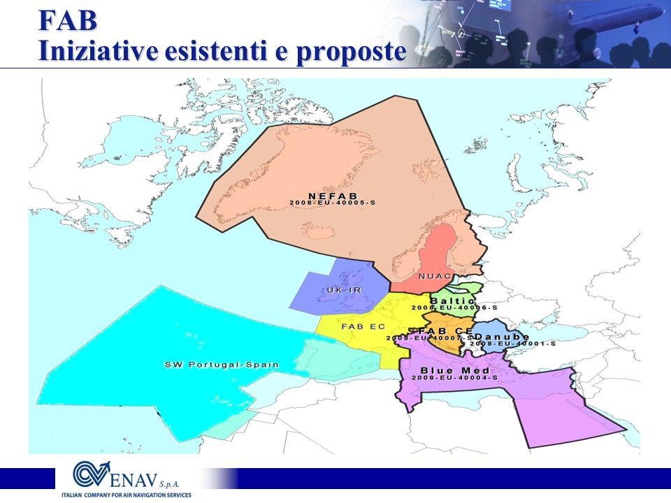 FAB Iniziative esistenti e proposte