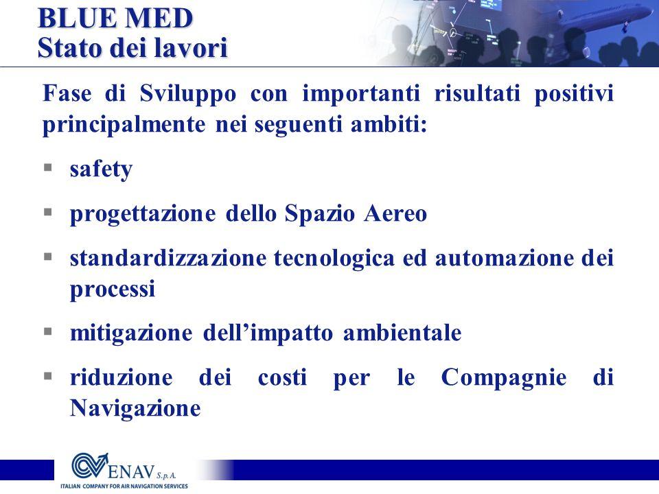 Fase di Sviluppo con importanti risultati positivi principalmente nei seguenti ambiti: safety progettazione dello Spazio Aereo standardizzazione tecno