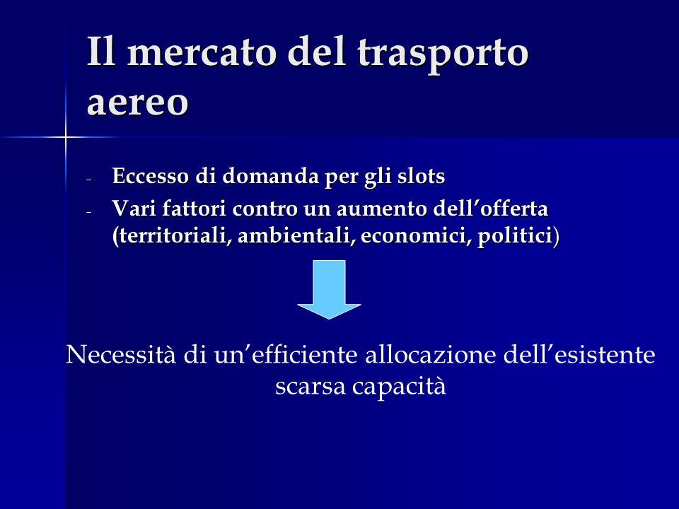 Il mercato del trasporto aereo - Eccesso di domanda per gli slots - Vari fattori contro un aumento dellofferta (territoriali, ambientali, economici, p