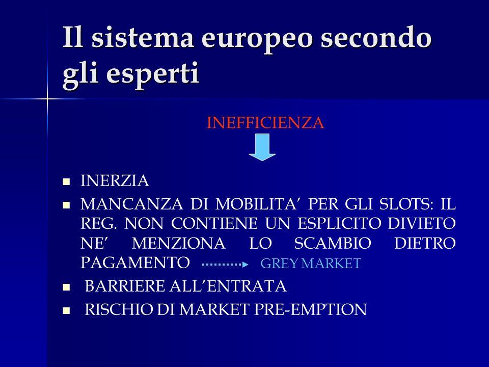 Il sistema europeo secondo gli esperti INERZIA MANCANZA DI MOBILITA PER GLI SLOTS: IL REG. NON CONTIENE UN ESPLICITO DIVIETO NE MENZIONA LO SCAMBIO DI