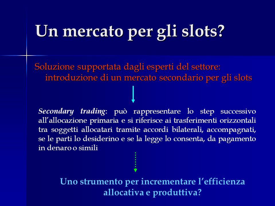 Un mercato per gli slots? Soluzione supportata dagli esperti del settore: introduzione di un mercato secondario per gli slots Secondary trading : può