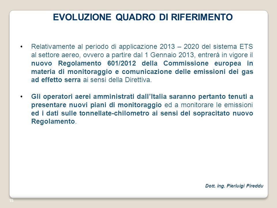 15 EVOLUZIONE QUADRO DI RIFERIMENTO Relativamente al periodo di applicazione 2013 – 2020 del sistema ETS al settore aereo, ovvero a partire dal 1 Genn