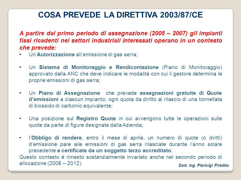 7 COSA PREVEDE LA DIRETTIVA 2003/87/CE A partire dal primo periodo di assegnazione (2005 – 2007) gli impianti fissi ricadenti nei settori industriali