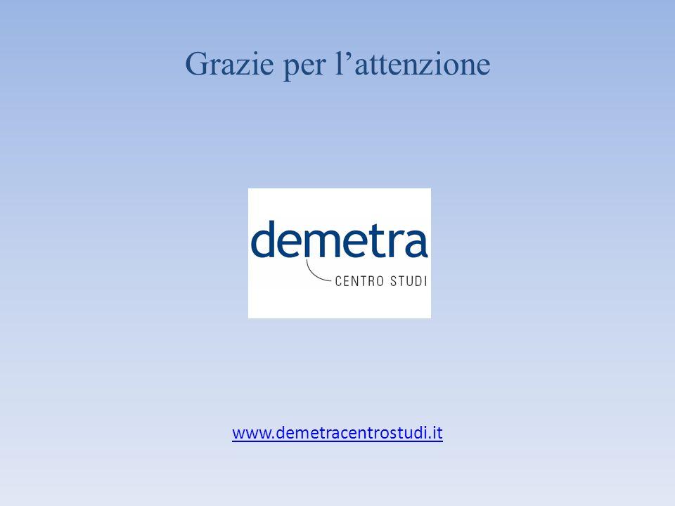 Grazie per lattenzione www.demetracentrostudi.it