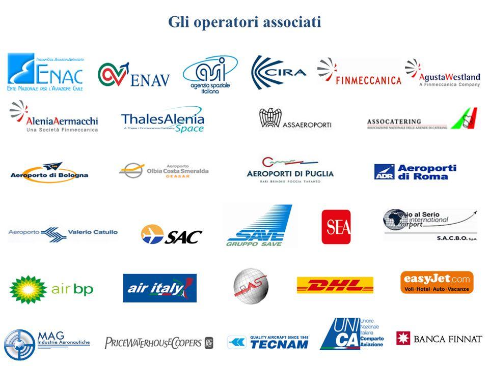I settori di interesse: dallultraleggero allo spazio Il Centro Studi DEMETRA nasce con lobiettivo di promuovere iniziative di carattere formativo, giuridico, amministrativo ed economico nel settore del trasporto aereo.