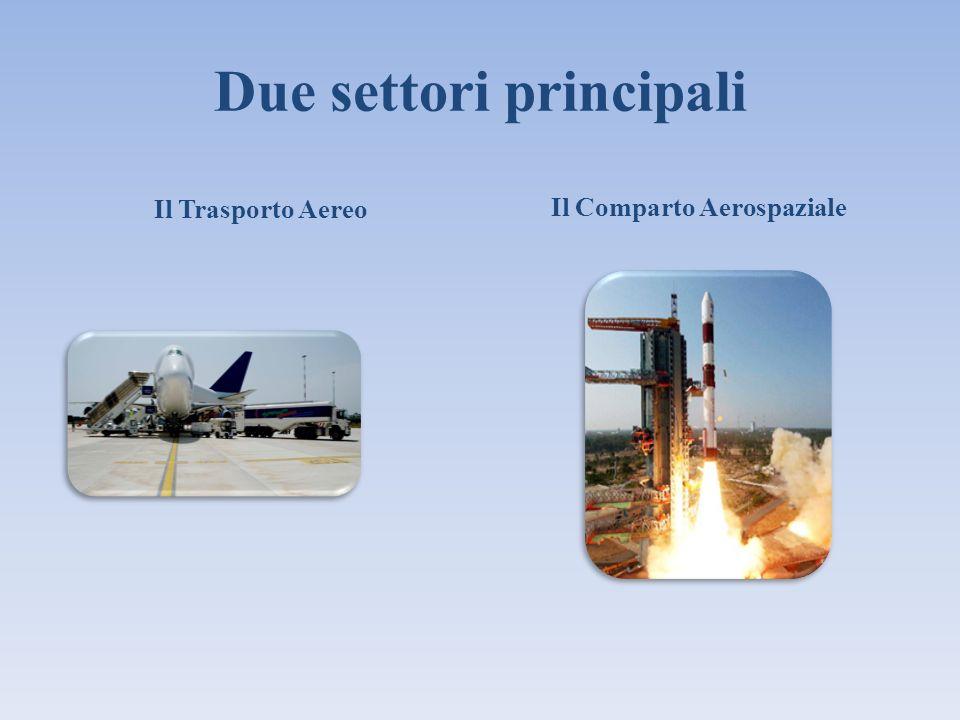 Due settori principali Il Trasporto Aereo Il Comparto Aerospaziale