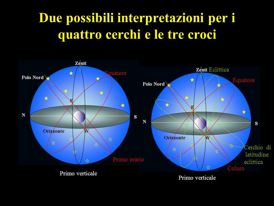 Due possibili interpretazioni per i quattro cerchi e le tre croci Equatore Primo verticale Primo orario Equatore Coluro Primo verticale Eclittica Cerc