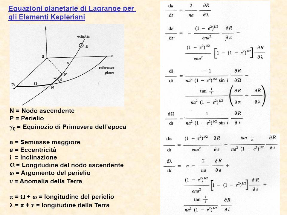 N = Nodo ascendente P = Perielio 0 = Equinozio di Primavera dellepoca a = Semiasse maggiore e = Eccentricità i = Inclinazione = Longitudine del nodo ascendente = Argomento del perielio v = Anomalia della Terra = + = longitudine del perielio = + v = longitudine della Terra Equazioni planetarie di Lagrange per gli Elementi Kepleriani