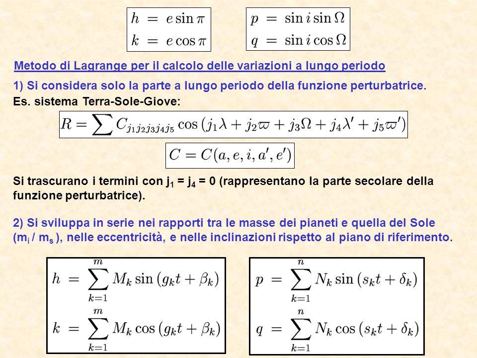 Metodo di Lagrange per il calcolo delle variazioni a lungo periodo 1) Si considera solo la parte a lungo periodo della funzione perturbatrice.