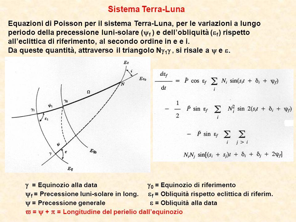 = Equinozio alla data 0 = Equinozio di riferimento f = Precessione luni-solare in long. f = Obliquità rispetto eclittica di riferim. = Precessione gen