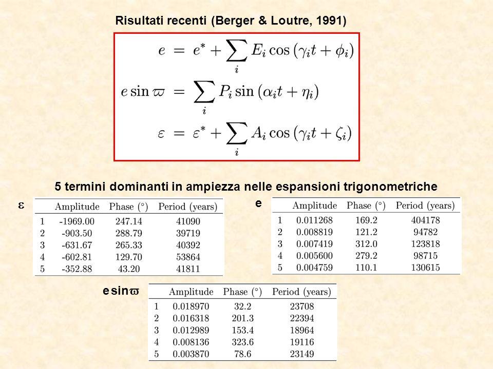 Risultati recenti (Berger & Loutre, 1991) 5 termini dominanti in ampiezza nelle espansioni trigonometriche e e sin