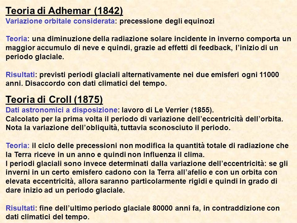 Teoria di Adhemar (1842) Variazione orbitale considerata: precessione degli equinozi Teoria: una diminuzione della radiazione solare incidente in inverno comporta un maggior accumulo di neve e quindi, grazie ad effetti di feedback, linizio di un periodo glaciale.