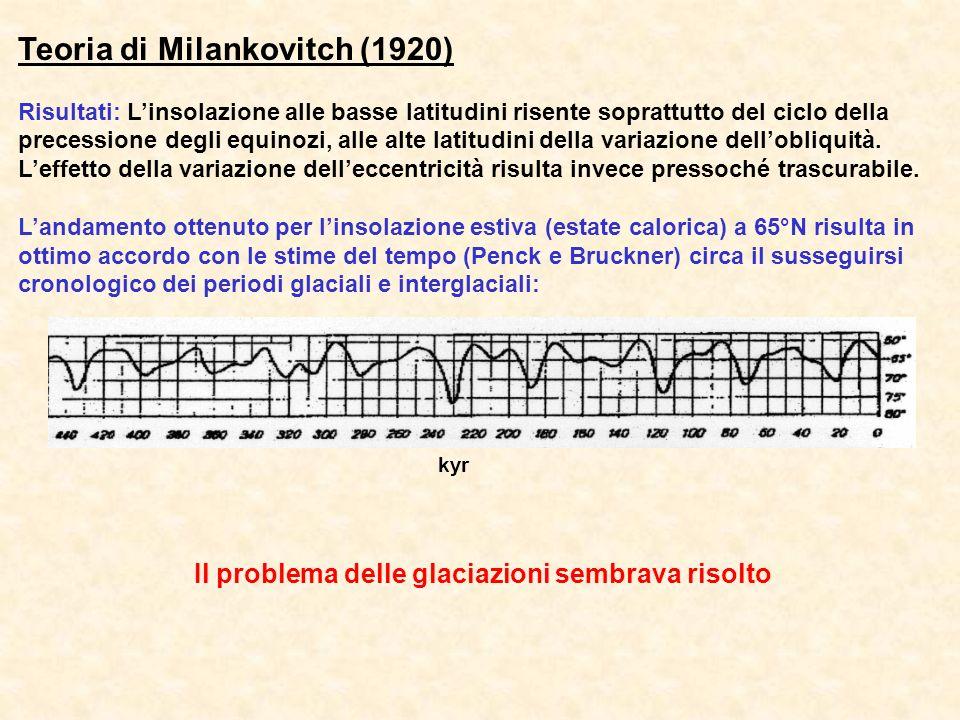 Teoria di Milankovitch (1920) Risultati: Linsolazione alle basse latitudini risente soprattutto del ciclo della precessione degli equinozi, alle alte latitudini della variazione dellobliquità.