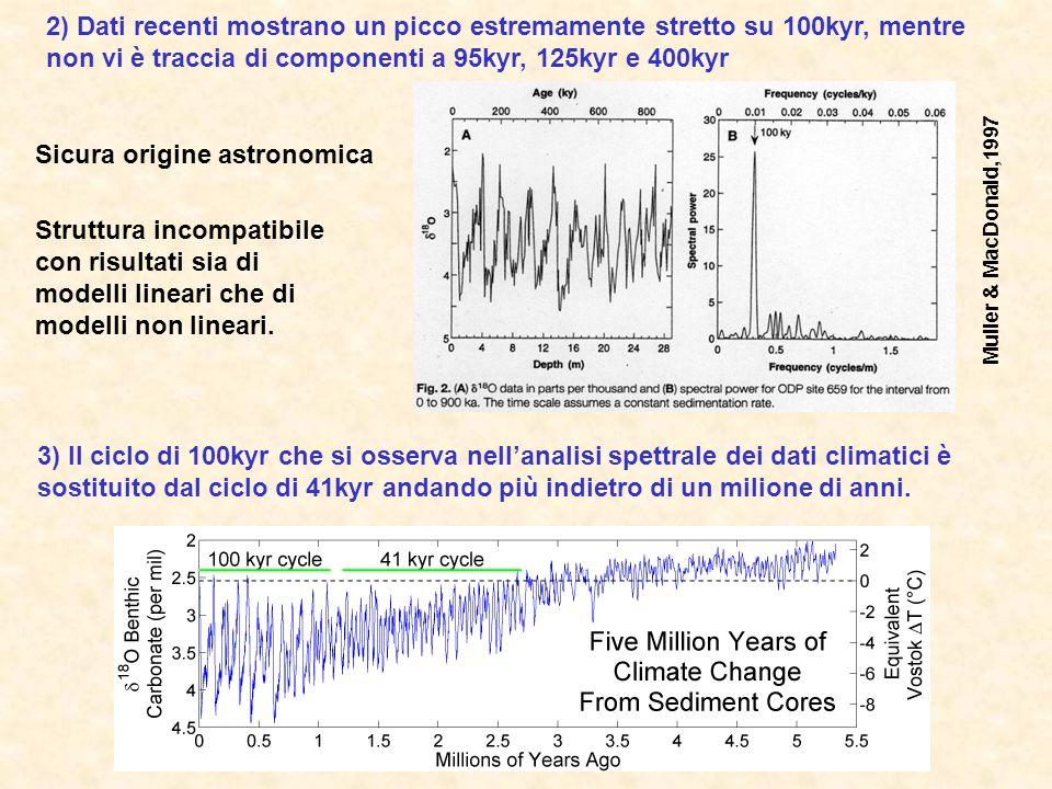 3) ll ciclo di 100kyr che si osserva nellanalisi spettrale dei dati climatici è sostituito dal ciclo di 41kyr andando più indietro di un milione di anni.