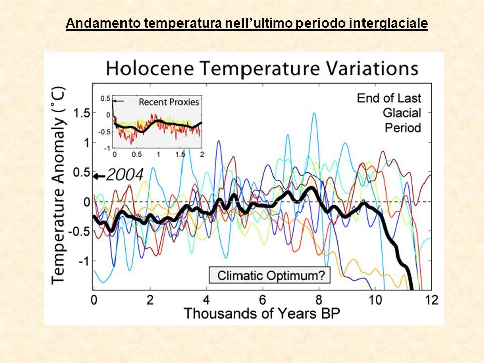 Andamento temperatura nellultimo periodo interglaciale