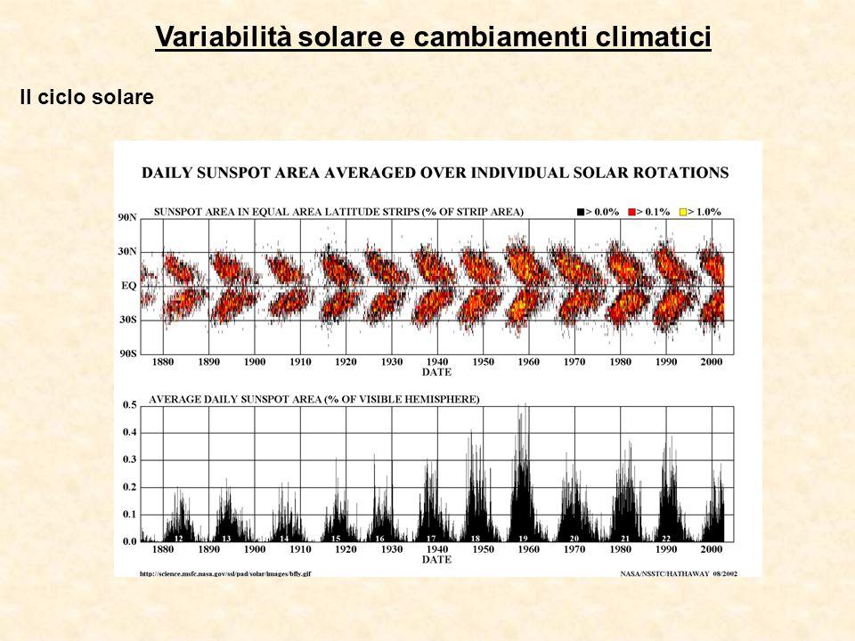 Variabilità solare e cambiamenti climatici Il ciclo solare