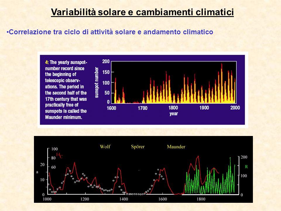 Variabilità solare e cambiamenti climatici Correlazione tra ciclo di attività solare e andamento climatico