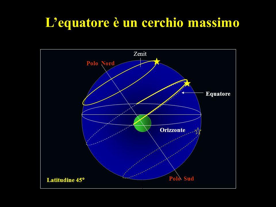 11 Latitudini intermedie Polo Nord Polo Sud Orizzonte Latitudine 45° Zenit Lequatore è un cerchio massimo Equatore