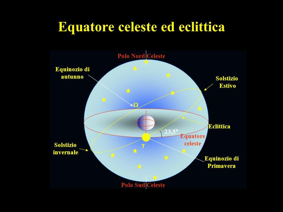 16 Equatore celeste ed eclittica Polo Nord Celeste Equatore celeste Polo Sud Celeste 23,5° Solstizio Estivo Solstizio invernale Equinozio di Primavera