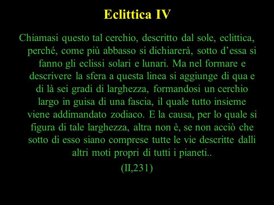 17 Eclittica IV Chiamasi questo tal cerchio, descritto dal sole, eclittica, perché, come più abbasso si dichiarerà, sotto dessa si fanno gli eclissi s