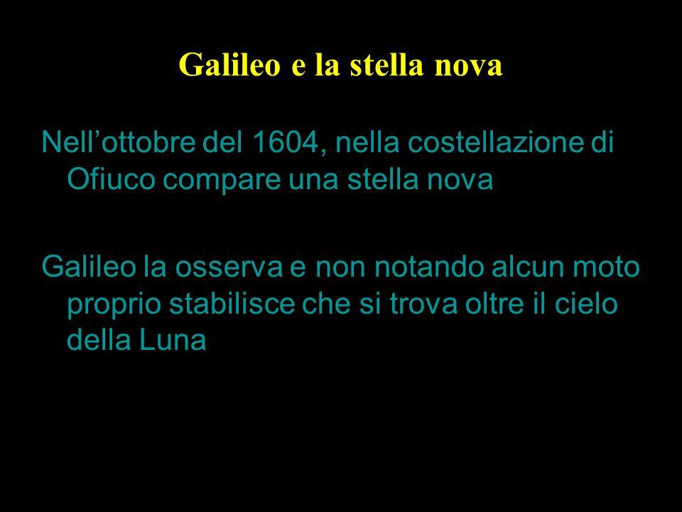 19 Galileo e la stella nova Nellottobre del 1604, nella costellazione di Ofiuco compare una stella nova Galileo la osserva e non notando alcun moto pr
