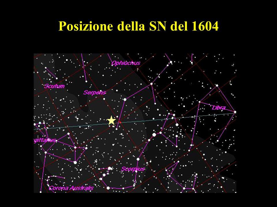 21 Posizione della SN del 1604