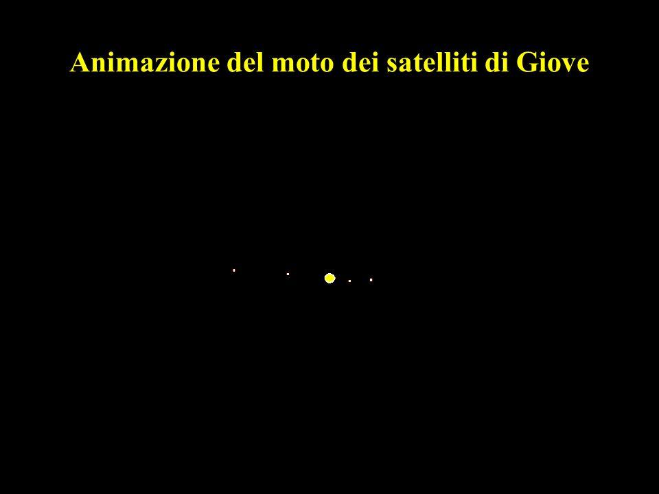 41 Animazione del moto dei satelliti di Giove