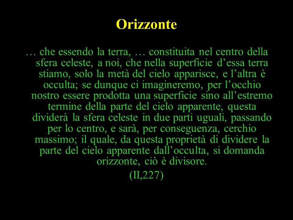 7 Orizzonte … che essendo la terra, … constituita nel centro della sfera celeste, a noi, che nella superficie dessa terra stiamo, solo la metà del cie