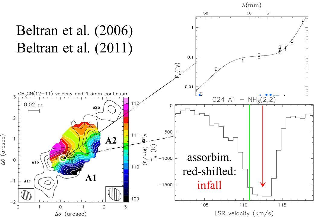 hypercompact H II + core O9.5 (20 M O ) + 130 M O Beltran et al. (2006) Beltran et al. (2011) A2 A1 assorbim. red-shifted: infall