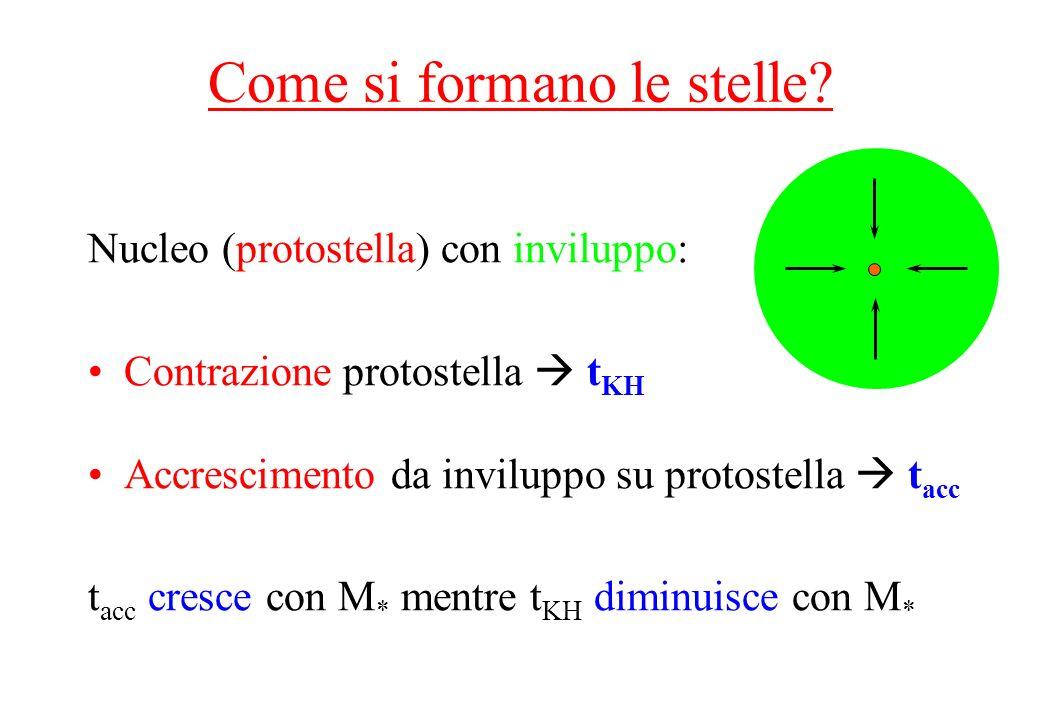 Come si formano le stelle? Nucleo (protostella) con inviluppo: Contrazione protostella t KH Accrescimento da inviluppo su protostella t acc t acc cres