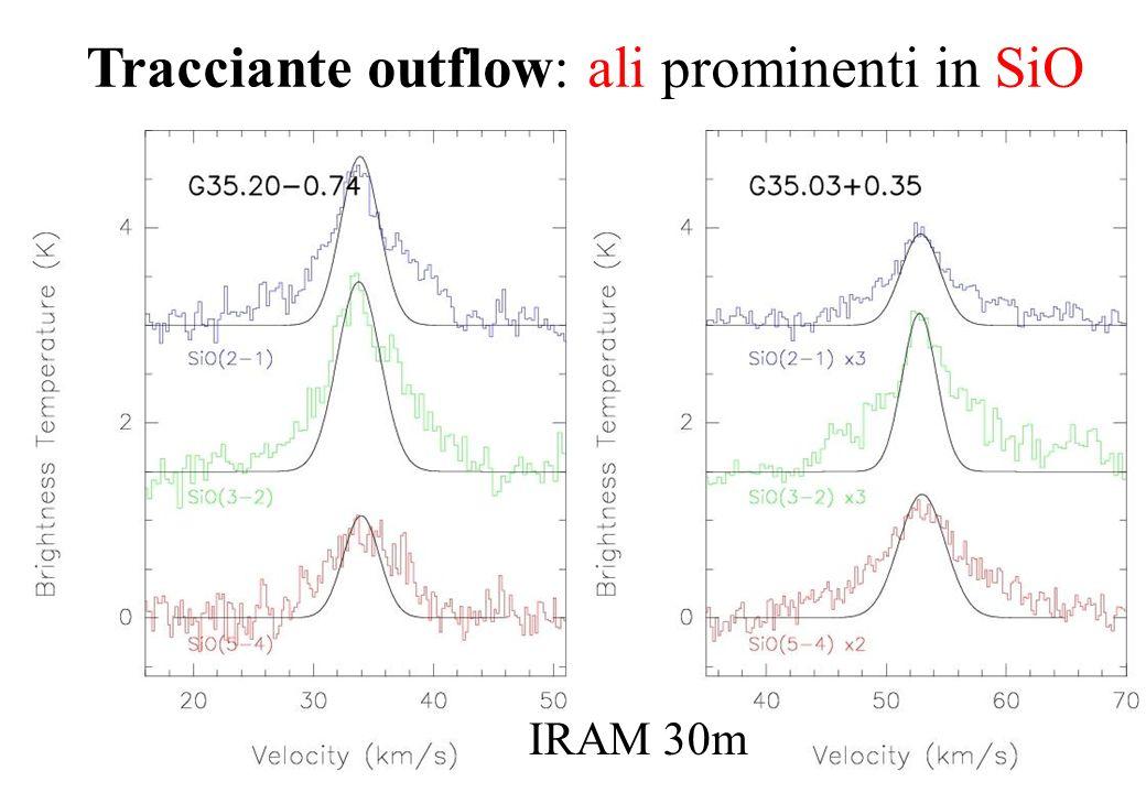 Tracciante outflow: ali prominenti in SiO IRAM 30m