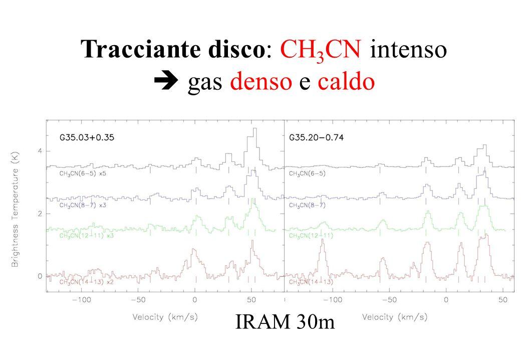 Tracciante disco: CH 3 CN intenso gas denso e caldo IRAM 30m