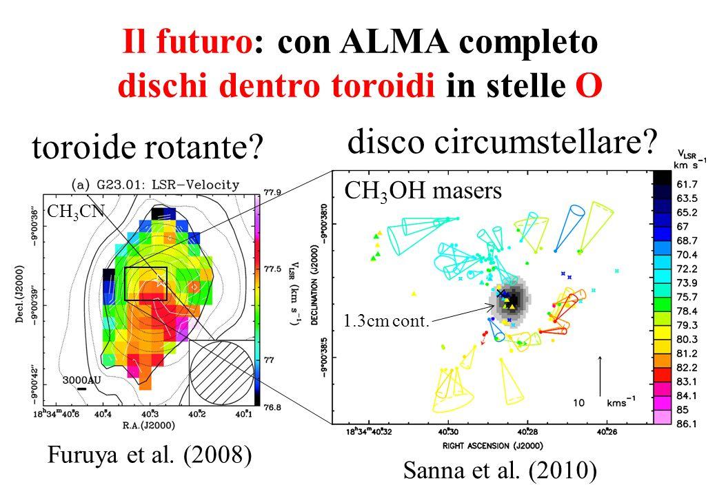 Furuya et al. (2008) CH 3 CN Sanna et al. (2010) toroide rotante? disco circumstellare? CH 3 OH masers 1.3cm cont. Il futuro: con ALMA completo dischi
