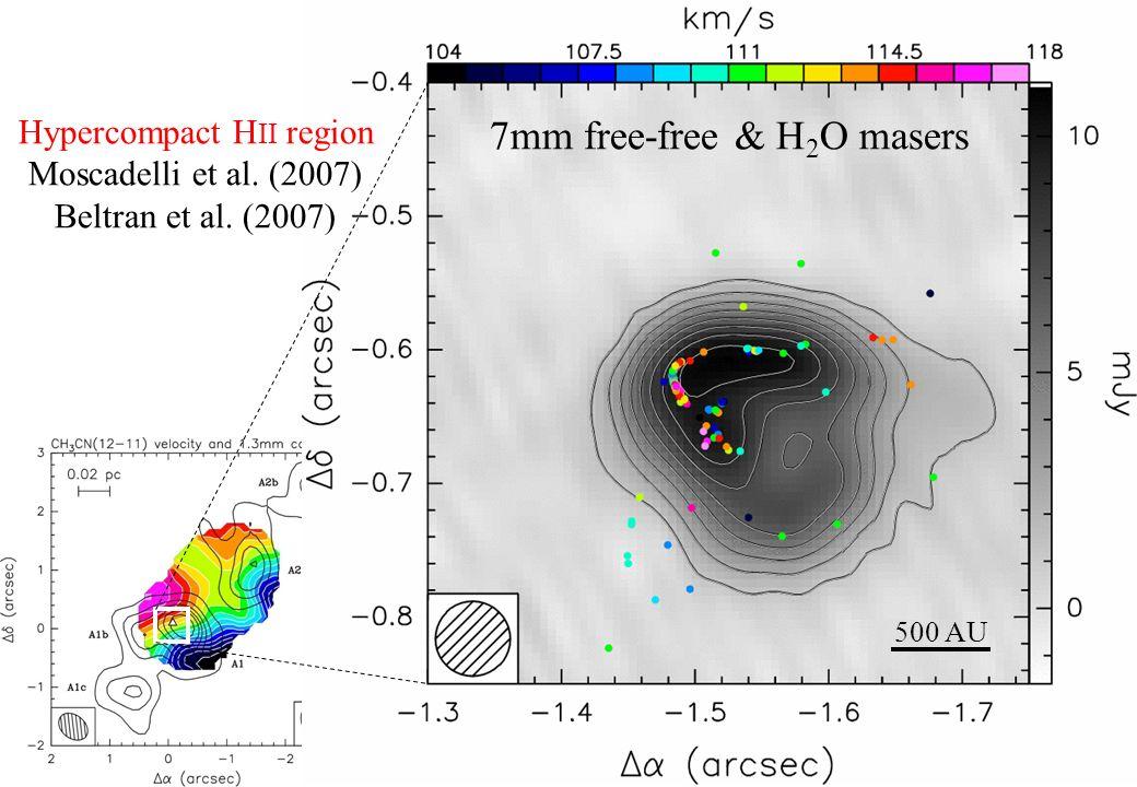 Hypercompact H II region Moscadelli et al. (2007) Beltran et al. (2007) 7mm free-free & H 2 O masers 500 AU