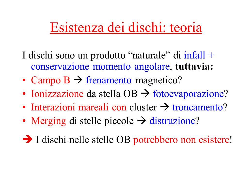 Esistenza dei dischi: teoria I dischi sono un prodotto naturale di infall + conservazione momento angolare, tuttavia: Campo B frenamento magnetico? Io