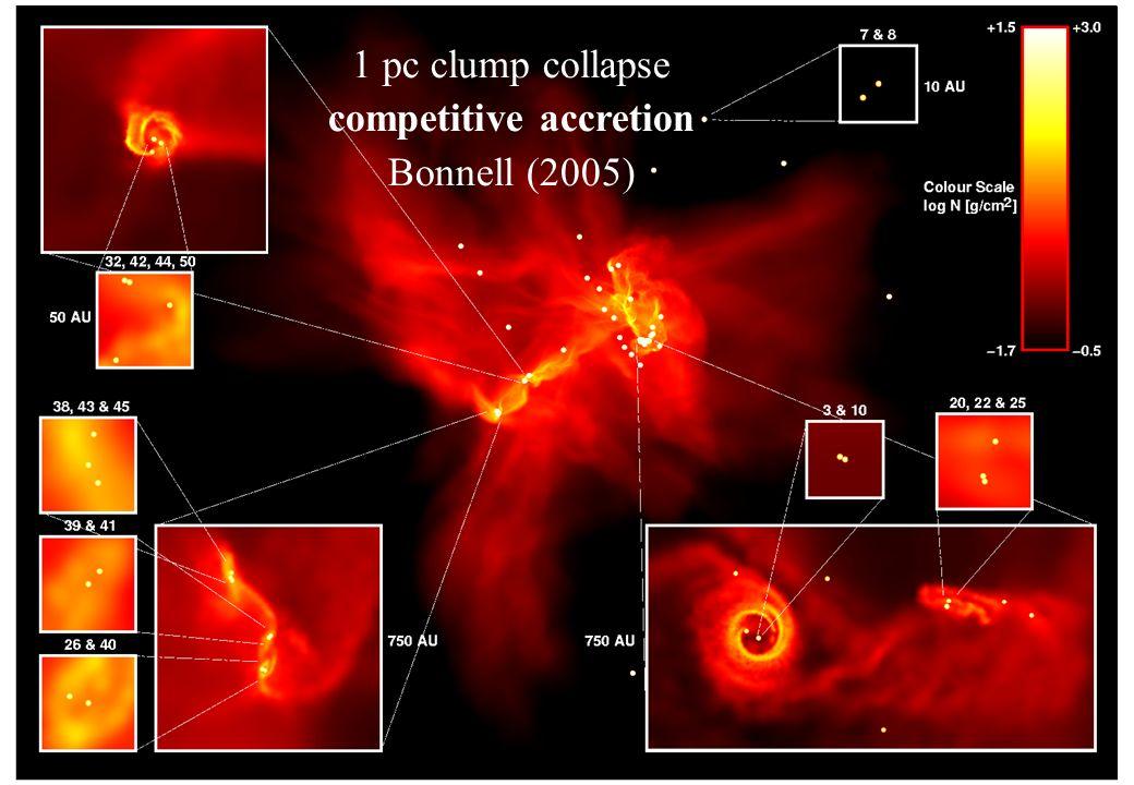 Interrogativo Perché non si osservano dischi attorno a (proto)stelle di tipo O .