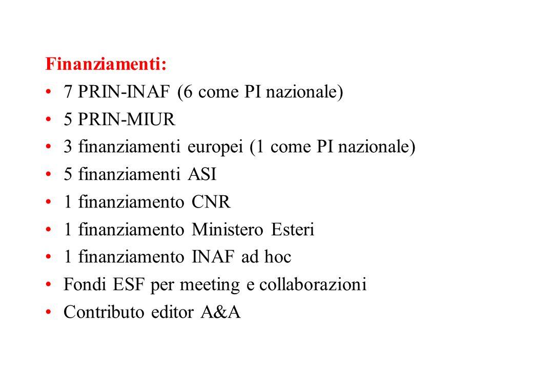 Finanziamenti: 7 PRIN-INAF (6 come PI nazionale) 5 PRIN-MIUR 3 finanziamenti europei (1 come PI nazionale) 5 finanziamenti ASI 1 finanziamento CNR 1 f