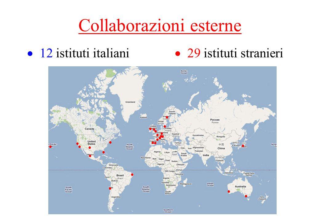 Collaborazioni esterne 12 istituti italiani 29 istituti stranieri