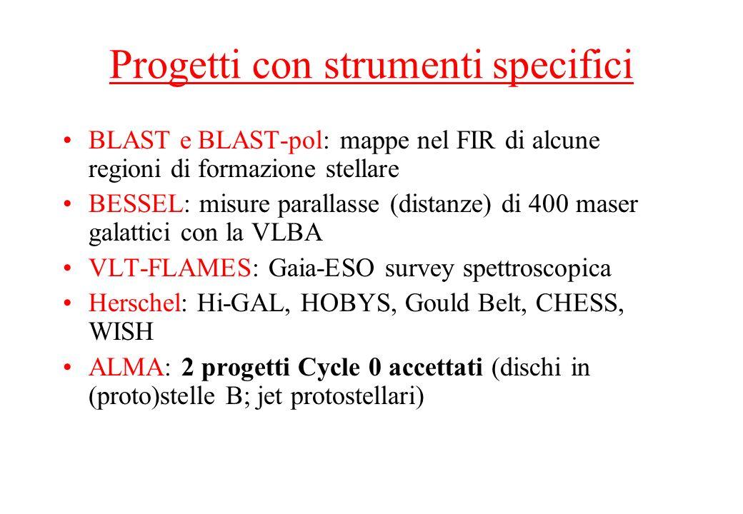 Progetti con strumenti specifici BLAST e BLAST-pol: mappe nel FIR di alcune regioni di formazione stellare BESSEL: misure parallasse (distanze) di 400