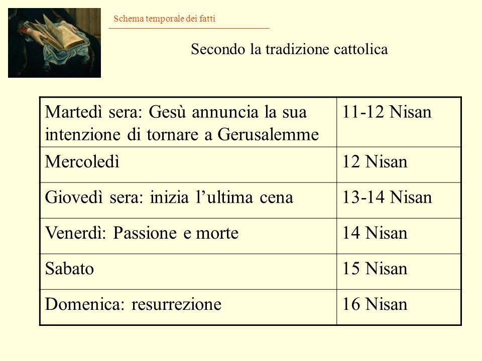 Una possibile spiegazione La Pasqua ebraica è una festa che dura 7 giorni ed inizia la sera del 14 esimo giorno del primo mese lunare dellanno (Nisan)