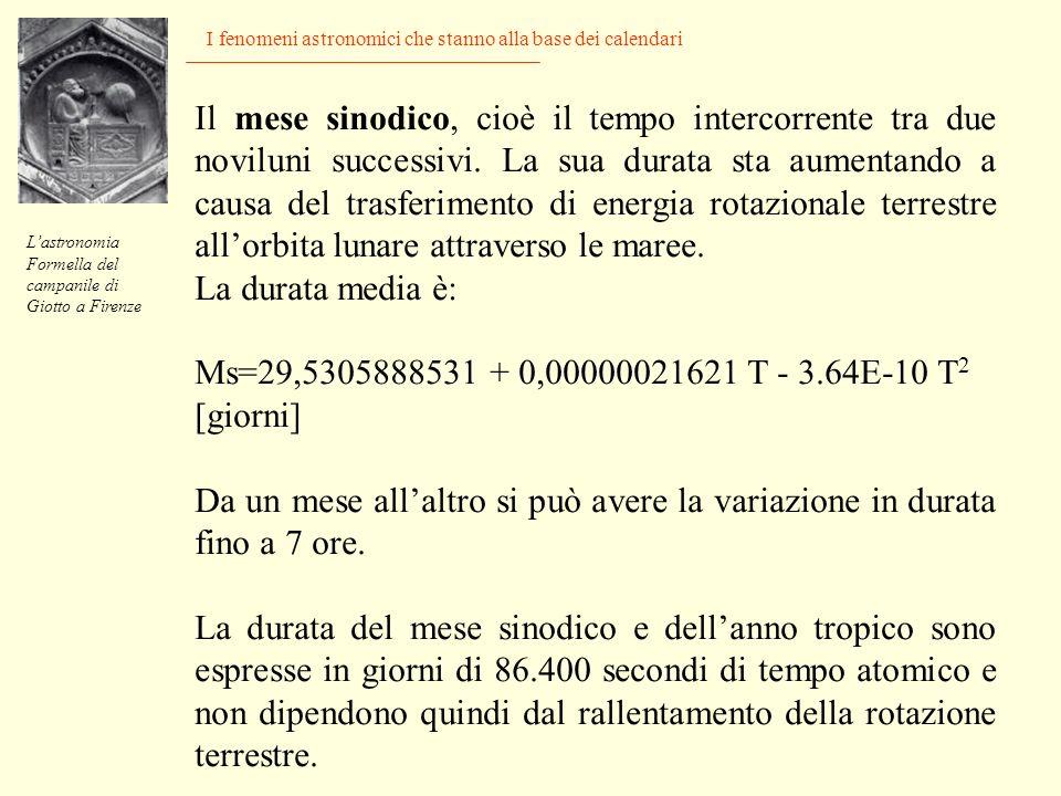 I fenomeni astronomici che stanno alla base dei calendari Lastronomia Formella del campanile di Giotto a Firenze Il giorno, cioè il tempo di una rotaz