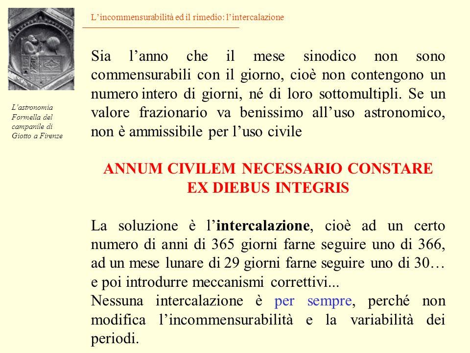 I fenomeni astronomici che stanno alla base dei calendari Lastronomia Formella del campanile di Giotto a Firenze Il mese sinodico, cioè il tempo inter