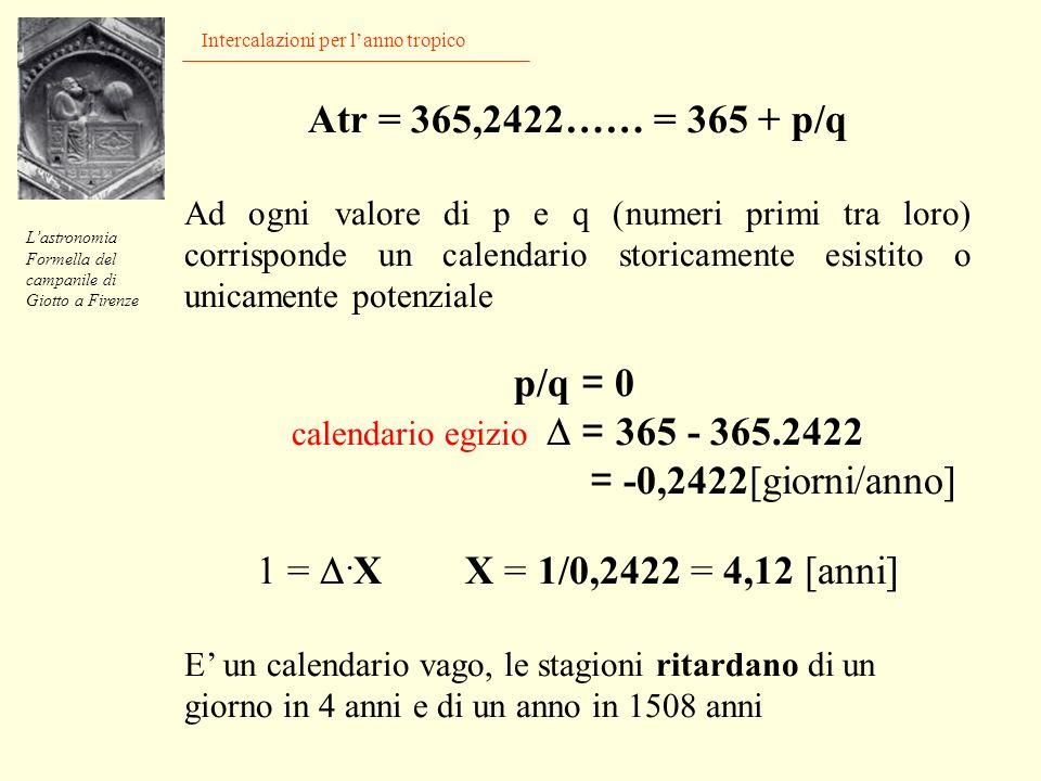 Lincommensurabilità ed il rimedio: lintercalazione Lastronomia Formella del campanile di Giotto a Firenze Sia lanno che il mese sinodico non sono comm