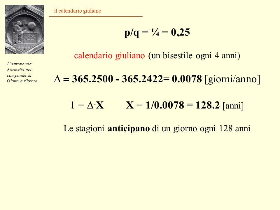 Intercalazioni per lanno tropico Lastronomia Formella del campanile di Giotto a Firenze Atr = 365,2422…… = 365 + p/q Ad ogni valore di p e q (numeri p